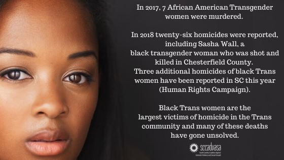 More_than_50_of_female_homicide_victims_in_the_US_are_African_American_women._3dj